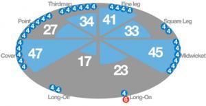 Batfast Wagon Wheel
